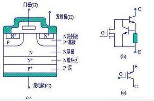 IGBT设计使用指南(芯片资料+电路实例+multisim仿真)