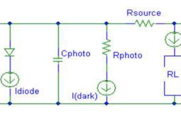 實現超低光信號轉換需要的七個步驟
