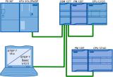 以太网通信:S7-1200与S7-300/400之间的数据交换