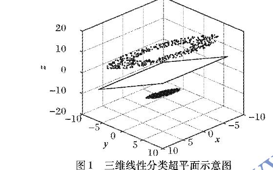 如何使用One-class SVM进行噪声图像分割方法的详细资料说明