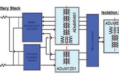 混合动力汽车通过微变压器提供信号和电源隔离