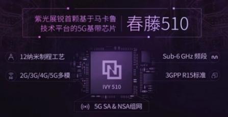 紫光展锐推出了首款5G基带芯片春藤510成功迈入全球5G第一梯队
