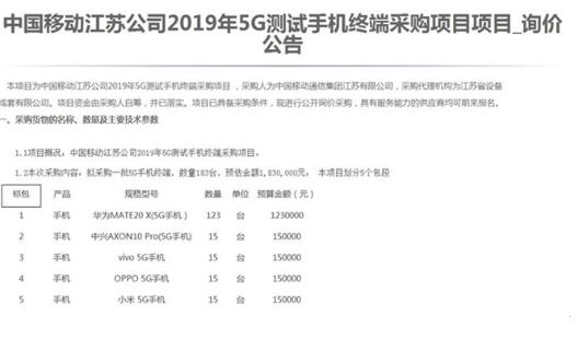 江苏移动正式发布2019年5G测试手机集采询价公告