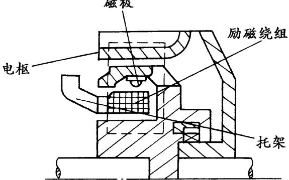 三相異步電動機的調速詳細資料說明