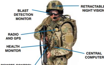 航空航天和国防世界两个国防重要领域由无线连通