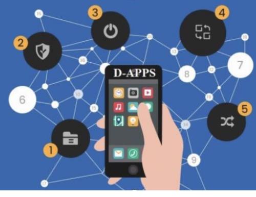 区块链技术将助力去中心化互联网发挥在该领域的潜力