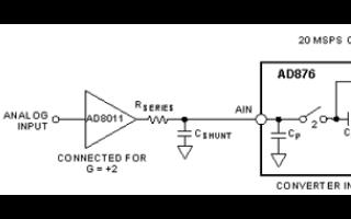 ADC驱动器的应用实例
