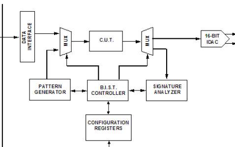 DSP预编程完全可配置数字音频处理器简化音频设置