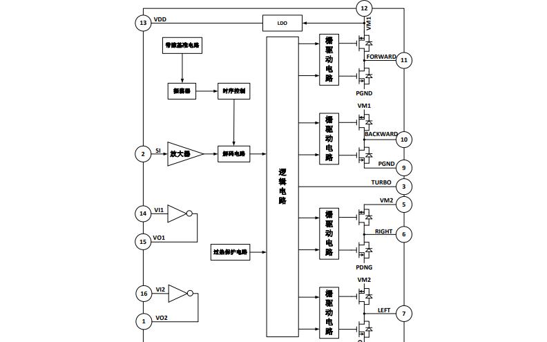 MX1508RX2电机驱动芯片的产品手册免费下载