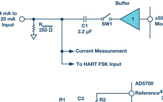 对支持HART的4mA至20mA输入进行优化的电...