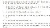 中国通信服务发布2018年业绩报告