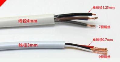 USB线材的不用会对电源传输造成怎样的影响