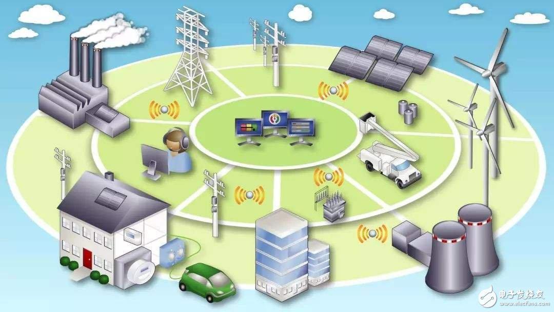 """基于配电物联网技术的配电室,实现""""云、管、边、端""""配电体系的落地"""