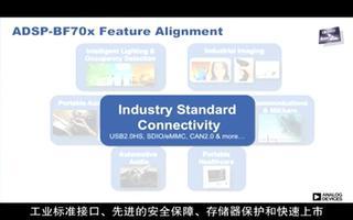 ADSP-BF70x Blackfin系列处理器...