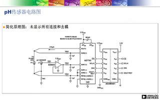 CN0326的电路特点及评估板系统的搭建