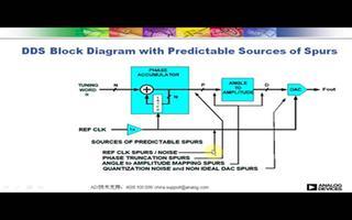DDS频率合成的原理及在线仿真工具ADIsimDDS的介绍