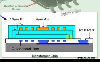 iCoupler以及isoPower隔离技术与应...