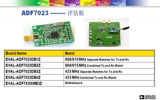 ADF7023收发器IC的性能及应用范围