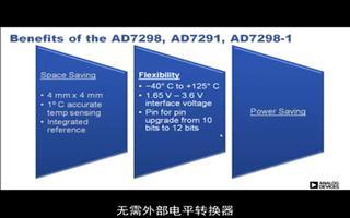 采用LFCSP封装的集成SAR ADC系列