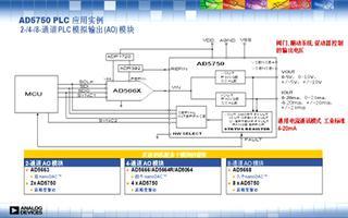AD5750工业类电流/电压输出驱动器的性能特点及应用分析