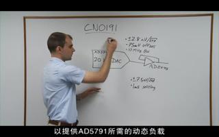 如何部署针对精密仪器系统的高精度20位电压源