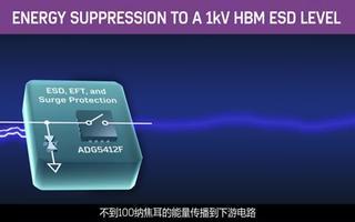 模拟输入和输出节点的EMC保护