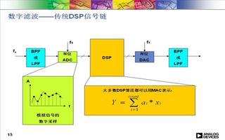 数字信号处理和DSP架构的基础常识及系列产品分析