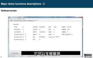 ADE7953无线测量芯片的性能及应用