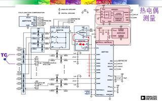 CN-0287隔離式4通道溫度測量電路