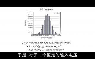 LTC2378-20通用型ADC的性能及应用