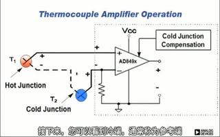 AD849x系列热电偶放大器的性能分析