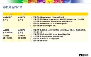 AD8276增益差动放大器的性能分析与应用