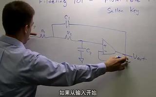 使用Sallen Key拓樸原理配置復數極濾波器