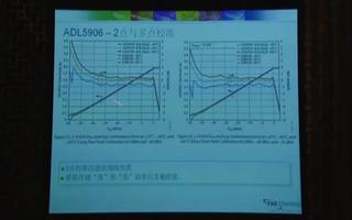 石家莊站-周偉:ADI微波產品及相關技術的介紹(2)