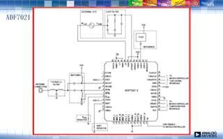 ADF7021高性能窄带ISM收发器的特点和性能优势分析