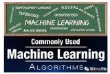 常见机器学习算法名单