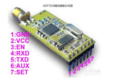 ADF7020无线传输??榈慕樯芎偷テ階DF7020接线步骤详细说明