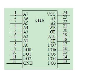 MCS-51单片机对RAM数据存储器的扩展