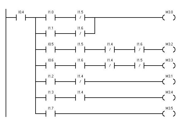 探讨SIMATIC S7 PLC控制程序的保护设计