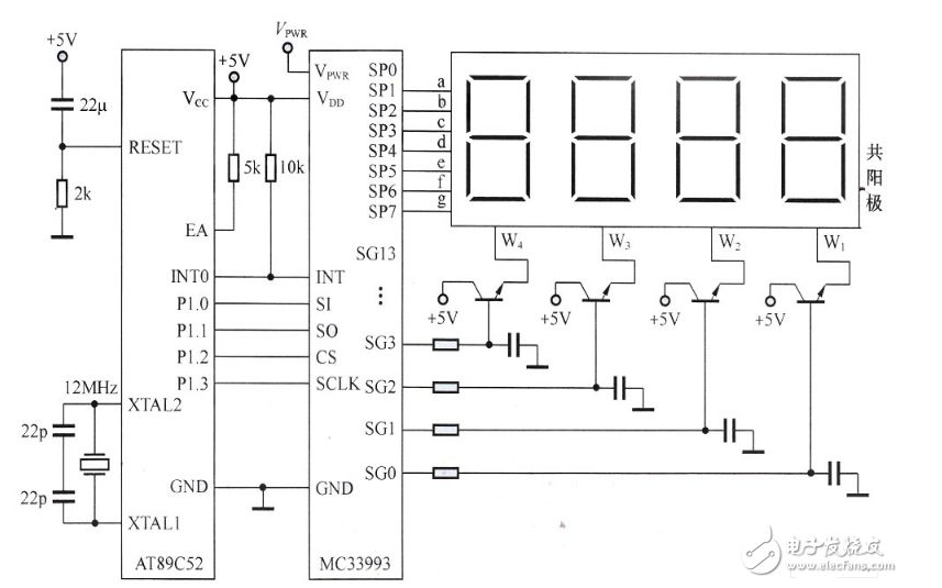 TM1650芯片的介绍和使用STM8S控制TM1650芯片的程序