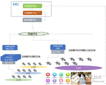 中国移动5G应用示范网在雄安新区正式开通
