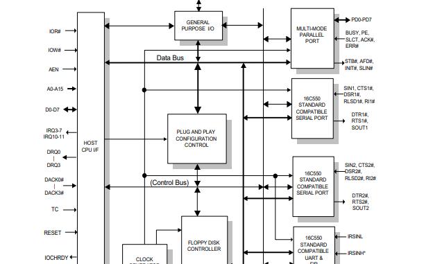IT8661F即插即用超级AT IO芯片的用户手册免费下载