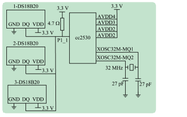 如何使用CC2530单片机进行多点温度采集?#20302;车?#35774;计实验说明