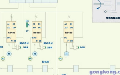 艾默生變頻器的穩定性和可靠性在設備額定運行中起到了非常重要的作用
