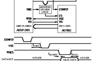 了解连接到串行转换器-I的原理
