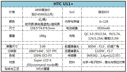 HTCU11+评测 性能表现正常拍照实力强劲