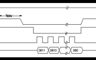 终于知道了连接到串行转换器-II的作用了