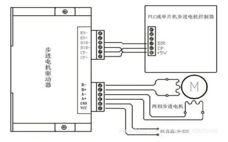 51单片机按键控制步进电机加减速及正反转的资料和程序免费下载