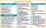"""美国向中国芯片龙头""""发难"""" LED产业格局难撼动"""