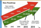 扒一扒DDR4的新功能和PCB设计上的一些注意事项